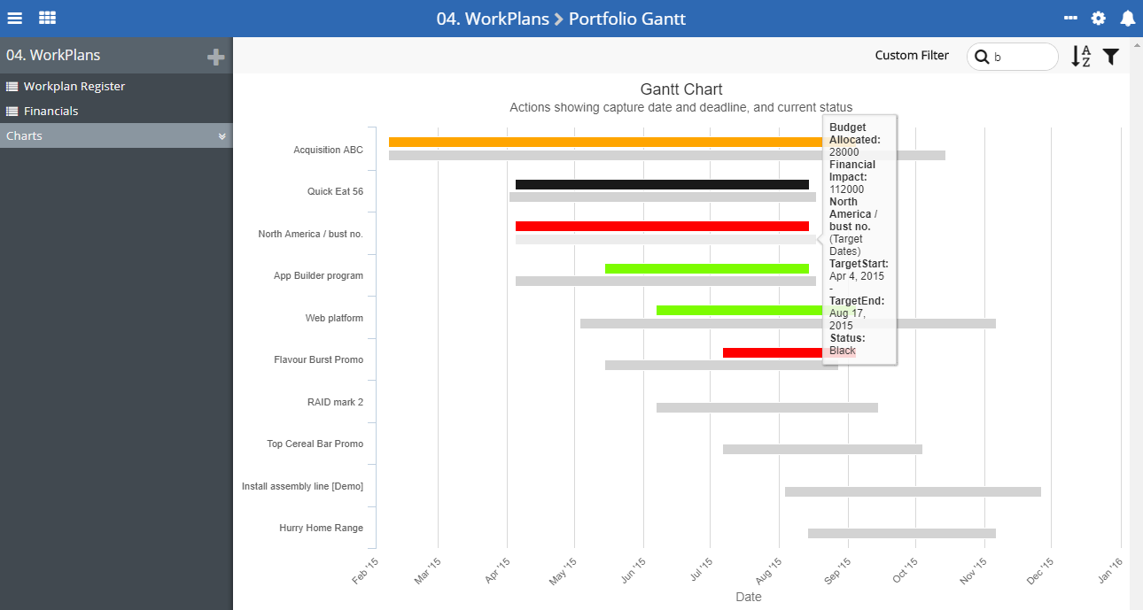 Gantt chart softools a gantt chart shows the expected and actual timings for a record in the example above this is showing the expected and actual start and end dates for each nvjuhfo Images